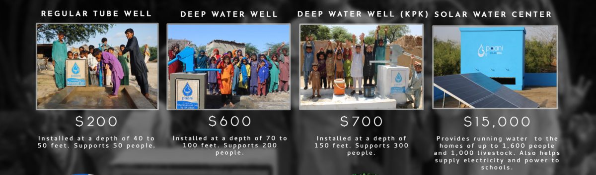Donate a water well in Pakistan | Well Development | Paani